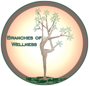 Branches of Wellness Logo