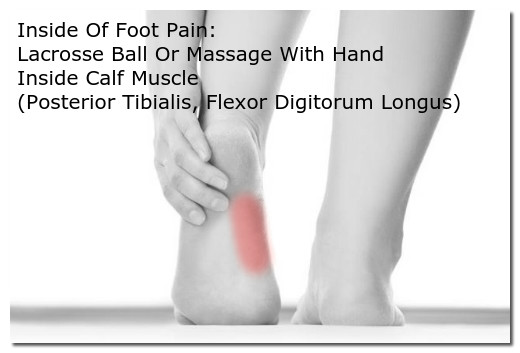 Inside Of Foot Pain