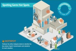 Germ hot spots in your facility by Kimberley-Clark.