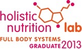 holistic nutrition lab graphic