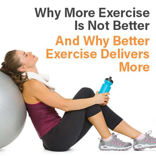 Why more exercise is not better and why better exercise delivers more.