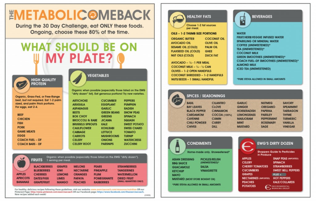 30-day-comeback-Cheat-sheet-1024x650