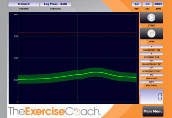 Smart Target Goals at The Exercise Coach