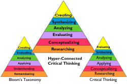 what is meant by critical and creative thinking