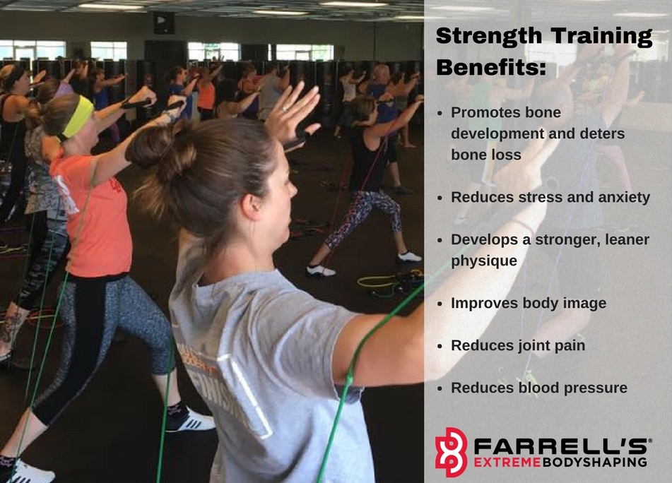 Benefits of Strength Training Bullet points and image
