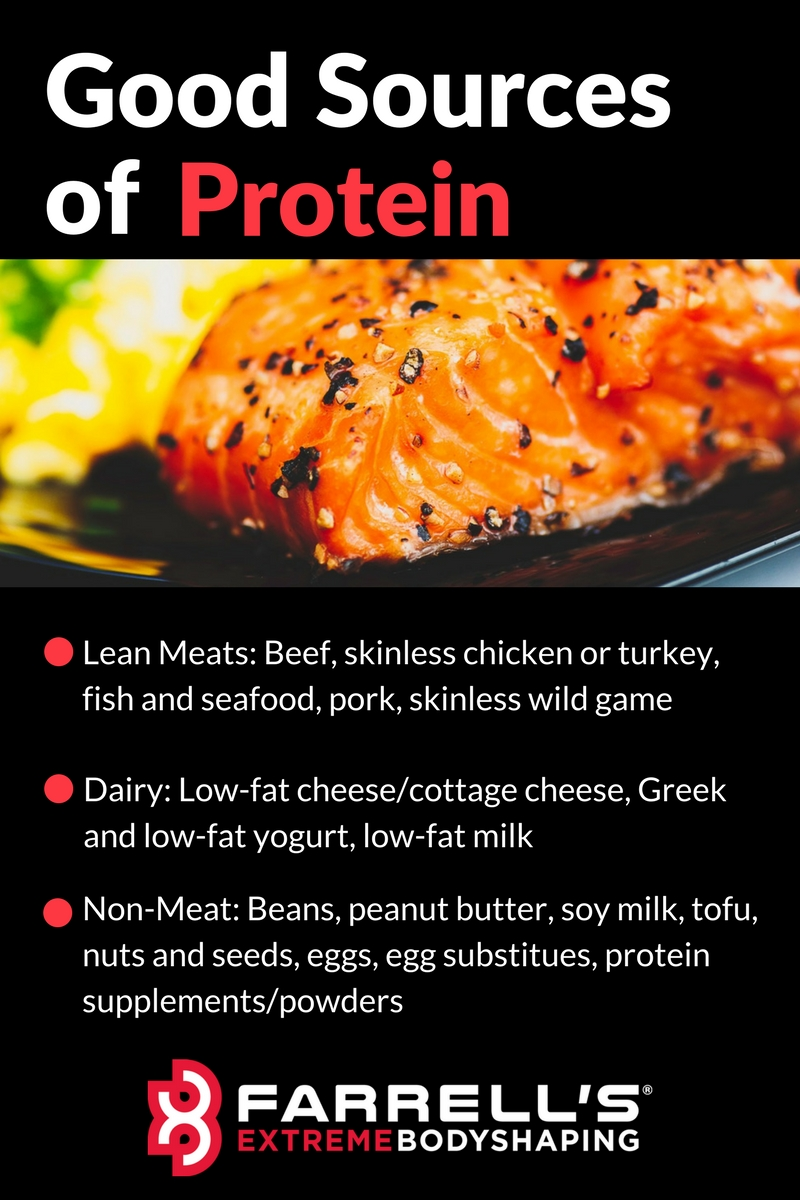 List of Good Protein Sources and Image of Salmon