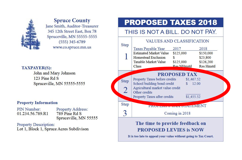 Proposed Property Tax