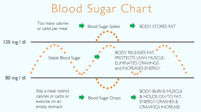 blood-sugar-2