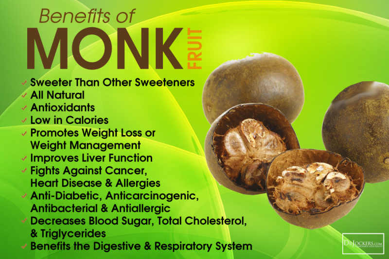 BenefitsofMonkFruit