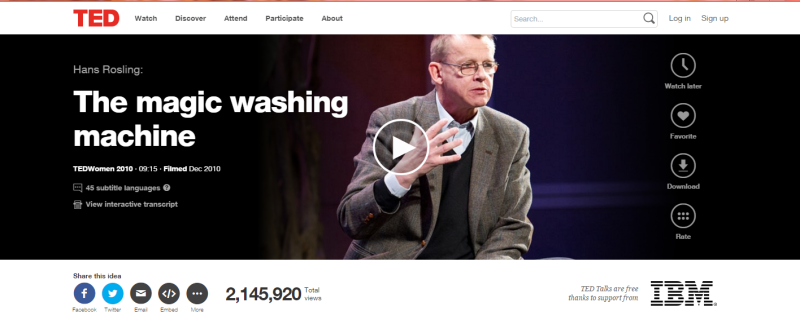 TED Talk Washing Machine