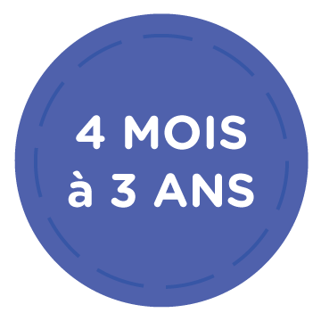 Age-Group-Circles-With-Text_ParentChild_French
