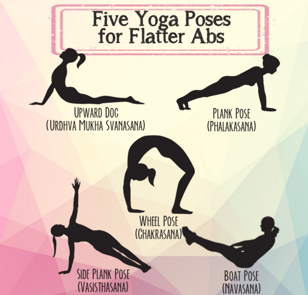 five yoga poses for better abs